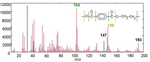 光谱检测电路图